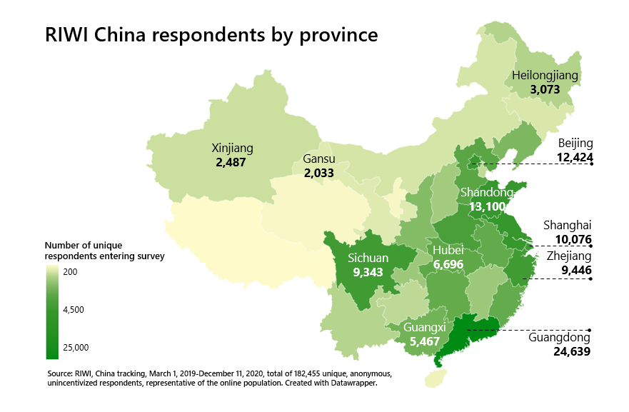 Heat map of RIWI China respondents by province.